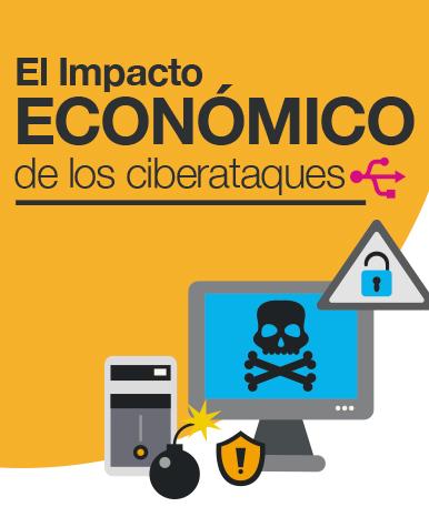 El impacto económico de los ciberataques